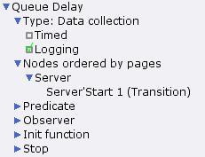 Queue Delay monitor