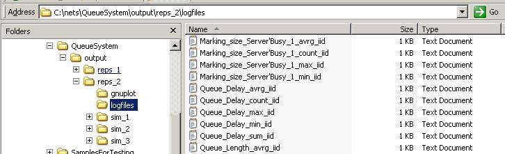 Replication log files directory