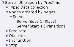 Server utilization by processing time}