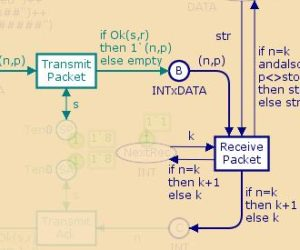 Data Collector Monitoring Functions