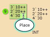 Change marking during simulation