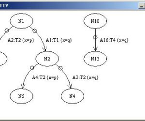 Draw State Spaces with Graphviz