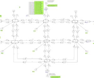 E6 Network Dynamic Routing